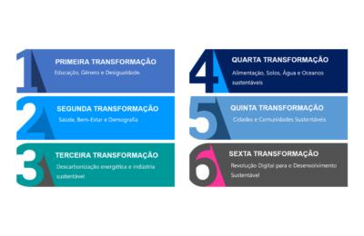 6 Transformações para alcançar os ODS